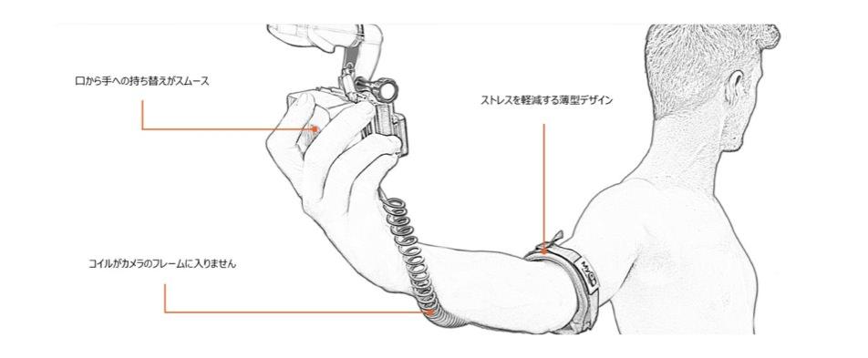 絡みにくい構造で自由な角度で撮影可能です。